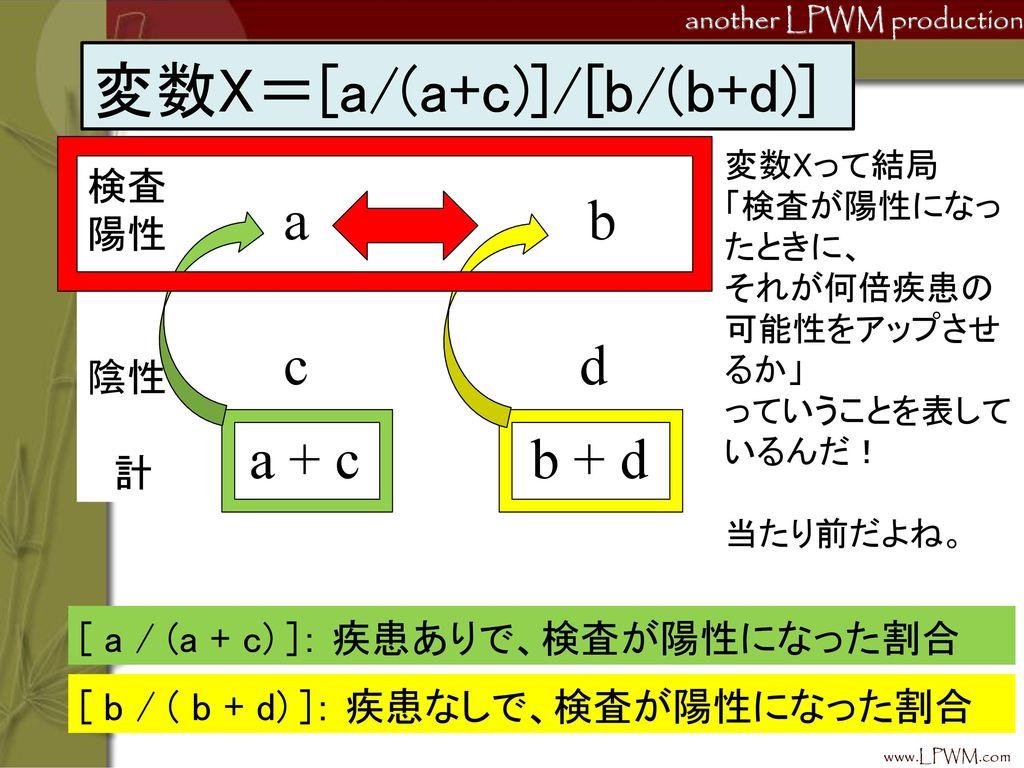 変数X=[a/(a+c)]/[b/(b+d)]